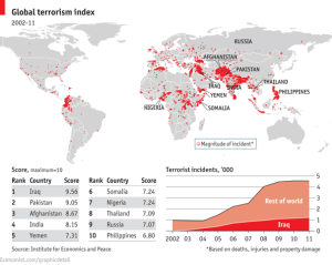 terrorist attacks globally
