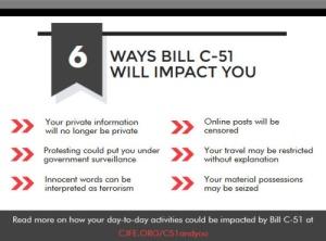 C51 6 ways