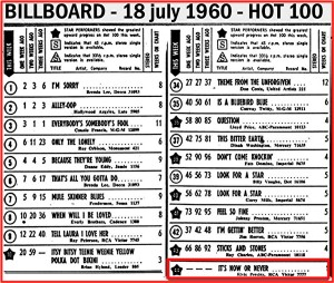 hot100 1960