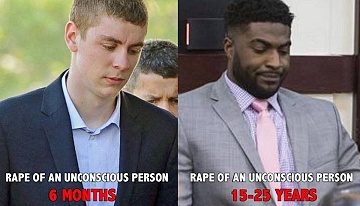 white rape v black rape