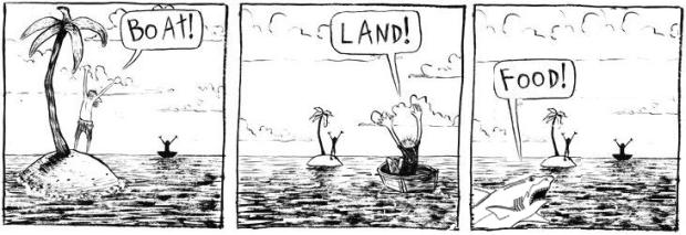 perspective island