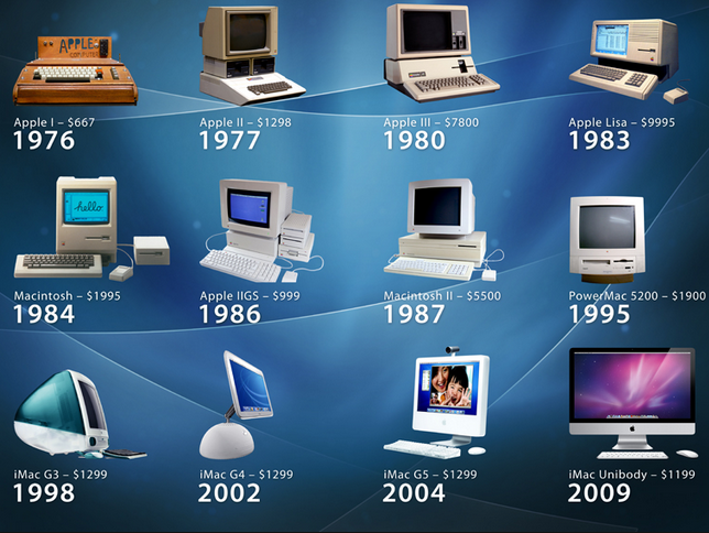 tech change computers